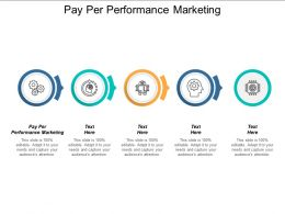 Pay Per Performance Marketing Ppt Powerpoint Presentation Show Topics Cpb