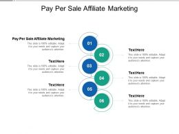 Pay Per Sale Affiliate Marketing Ppt Powerpoint Presentation Infographic Template Tips Cpb