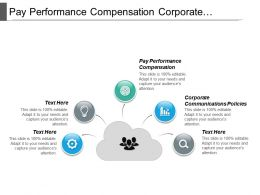 Pay Performance Compensation Corporate Communications Policies Cpb
