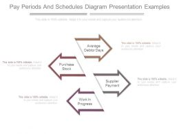 Pay Periods And Schedules Diagram Presentation Examples