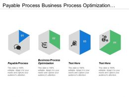Payable Process Business Process Optimization Team Management Tools