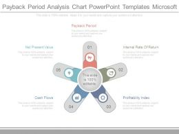 Payback Period Analysis Chart Powerpoint Templates Microsoft