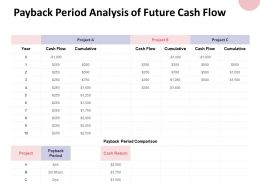Payback Period Analysis Of Future Cash Flow Cumulative Ppt Powerpoint Presentation
