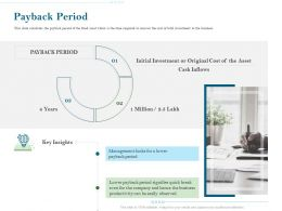Payback Period Cash Inflows Ppt Powerpoint Presentation Show Mockup