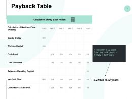 Payback Table Capital Outlay Ppt Powerpoint Presentation Styles Design Ideas