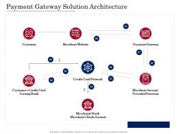 Payment Gateway Solution Architecture Digital Payment Business Solution Ppt Powerpoint Model