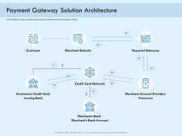 Payment Gateway Solution Architecture Digital Payment Online Solution Ppt Rules