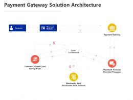 Payment Gateway Solution Architecture Ppt Powerpoint Presentation Layouts Slides