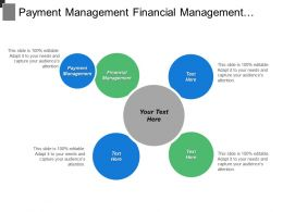 Payment Management Financial Management Sales Force Management Global Market