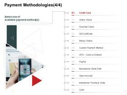 Payment Methodologies Account Internet Business Management Ppt Powerpoint Topics