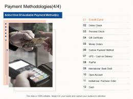 Payment Methodologies Available E Business Strategy Ppt Powerpoint Presentation Layouts