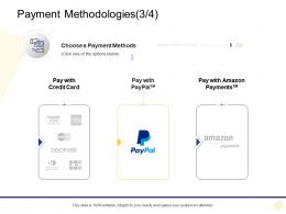 Payment Methodologies Credit Card Digital Business Management Ppt Download