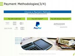 Payment Methodologies Currency Payment Methods Ppt Powerpoint Display