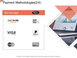 Payment Methodologies Online Business Management Ppt Introduction