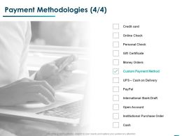 Payment Methodologies Online Ppt Powerpoint Presentation Layouts Graphic Tips