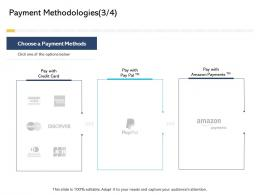 Payment Methodologies Payment Digital Business And Ecommerce Management Ppt Slides