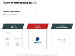Payment Methodologies Payment Internet Business Management Ppt Powerpoint Shapes