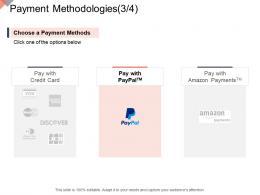 Payment Methodologies Payments Online Business Management Ppt Clipart