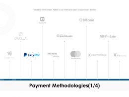 Payment Methodologies Paypal Ppt Powerpoint Presentation File Inspiration