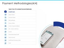 Payment Methodologies Personal M2040 Ppt Powerpoint Presentation Pictures Graphics Tutorials