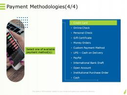Payment Methodologies Purchase Custom Payment Method Ppt Powerpoint Layouts