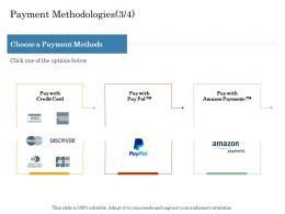 Payment Methodologies S74 Online Trade Management Ppt Portrait