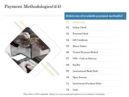 Payment Methodologies S75 Online Trade Management Ppt Diagrams
