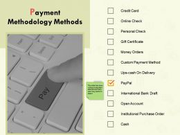 Payment Methodology Methods Ppt Powerpoint Presentation Sample