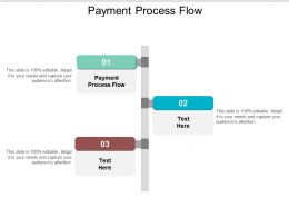Payment Process Flow Ppt Powerpoint Presentation Outline Influencers Cpb
