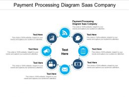 Payment Processing Diagram Saas Company Ppt Powerpoint Presentation Professional Example File Cpb