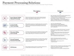 Payment Processing Solutions Digital Payment Business Solution Ppt Powerpoint Pictures Aids