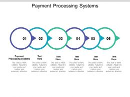 Payment Processing Systems Ppt Powerpoint Presentation Icon Grid Cpb