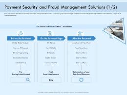 Payment Security And Fraud Management Solutions Capital Amount Ppt Pictures