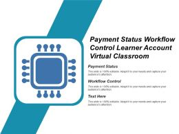 Payment Status Workflow Control Learner Account Virtual Classroom