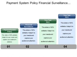 Payment System Policy Financial Surveillance Consumer And Market Conduct