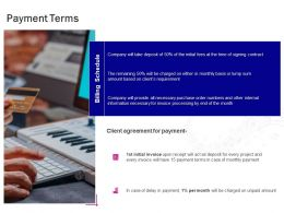 Payment Terms Finance Ppt Powerpoint Presentation Styles Infographics