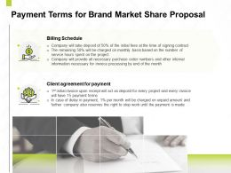 Payment Terms For Brand Market Share Proposal Ppt Powerpoint Presentation Inspiration