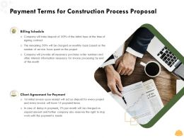 Payment Terms For Construction Process Proposal Ppt Powerpoint Presentation Formats