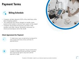 Payment Terms Information Ppt Powerpoint Presentation Styles Picture