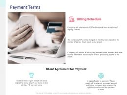 Payment Terms Schedule Ppt Powerpoint Presentation Diagram Templates