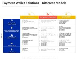 Payment Wallet Solutions Different Models Ppt Powerpoint Presentation File Examples