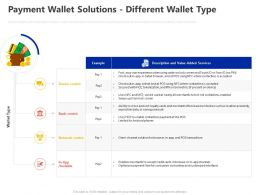 Payment Wallet Solutions Different Wallet Type Ppt Powerpoint Presentation Inspiration Images