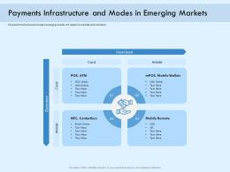 Payments Infrastructure And Modes In Emerging Markets Digital Payment Online Solution Ppt Infographics