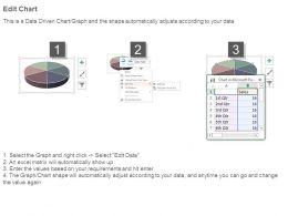 Payout Rate Ppt Slide Sample Ppt Presentation