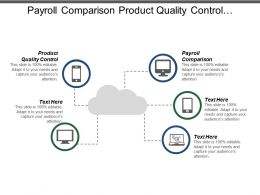 Payroll Comparison Product Quality Control Leadership Training Resources