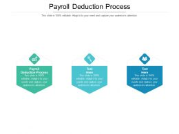 Payroll Deduction Process Ppt Powerpoint Presentation Inspiration Rules Cpb