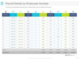 Payroll Details By Employee Number Period Ppt Powerpoint Presentation Summary Slide