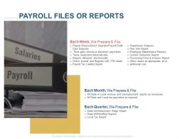 Payroll Files Or Reports Ppt Powerpoint Presentation Outline Slide