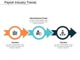 Payroll Industry Trends Ppt Powerpoint Presentation Icon Inspiration Cpb