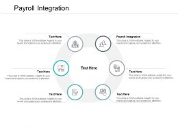 Payroll Integration Ppt Powerpoint Presentation Styles Skills Cpb